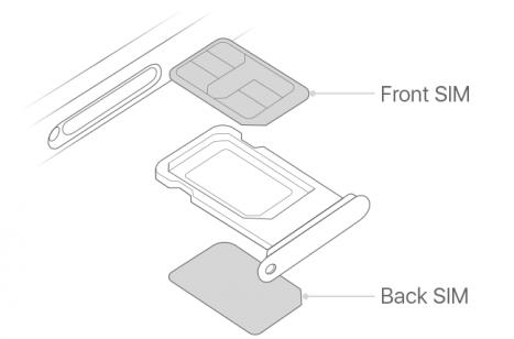 Apple iPhone Xr (A2108) Nano Dual-Sim
